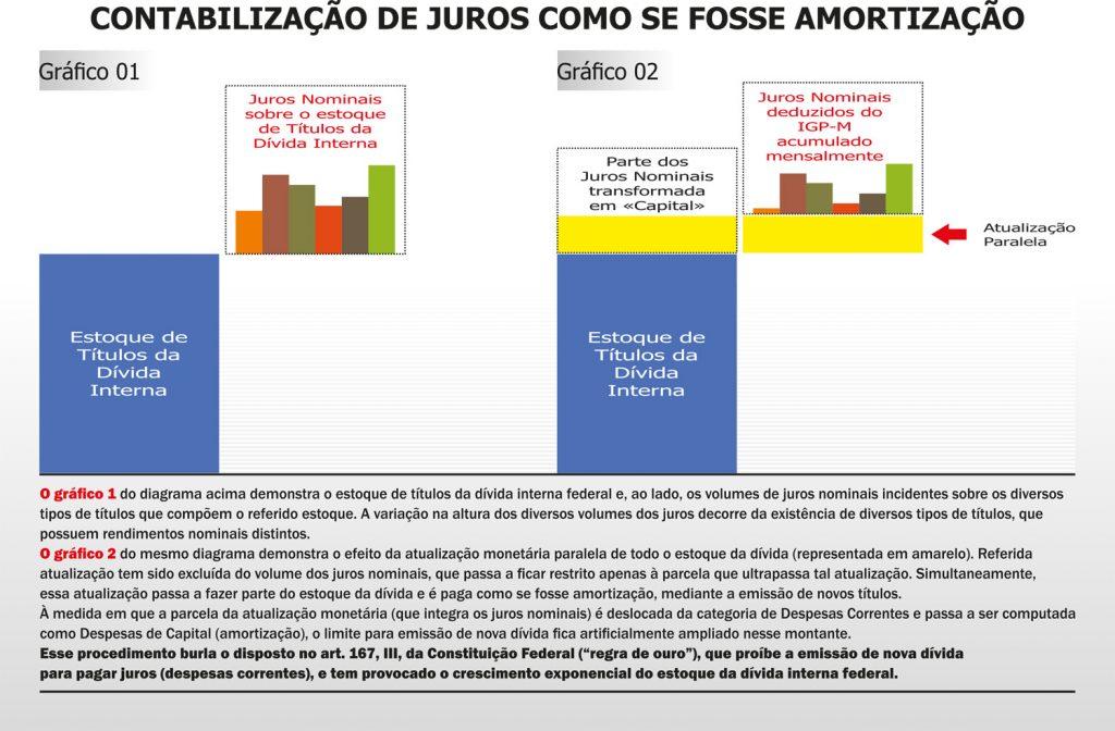 """A PEC 241 IRÁ BURLAR A """"REGRA DE OURO"""" DA CONSTITUIÇÃO"""
